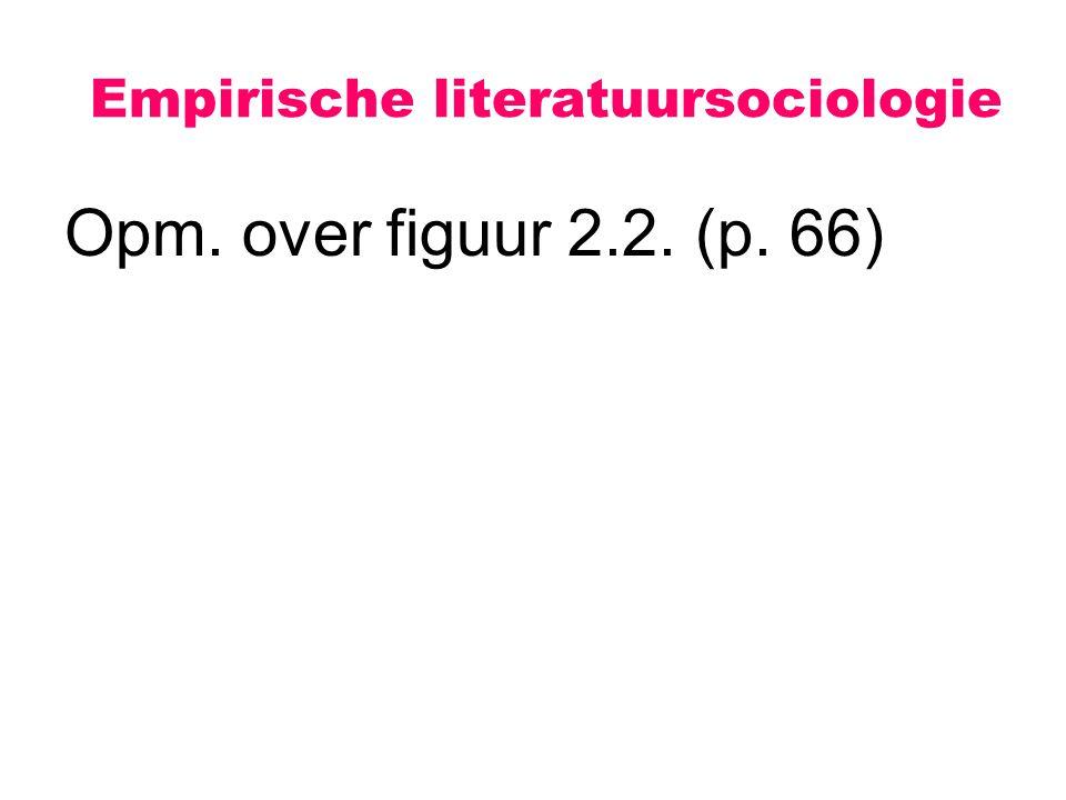 Empirische literatuursociologie Opm. over figuur 2.2. (p. 66)