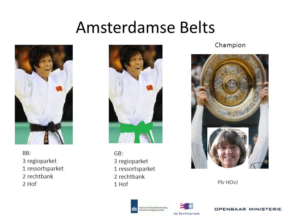 Amsterdamse Belts Plv HOvJ Champion BB: 3 regioparket 1 ressortsparket 2 rechtbank 2 Hof GB: 3 regioparket 1 ressortsparket 2 rechtbank 1 Hof