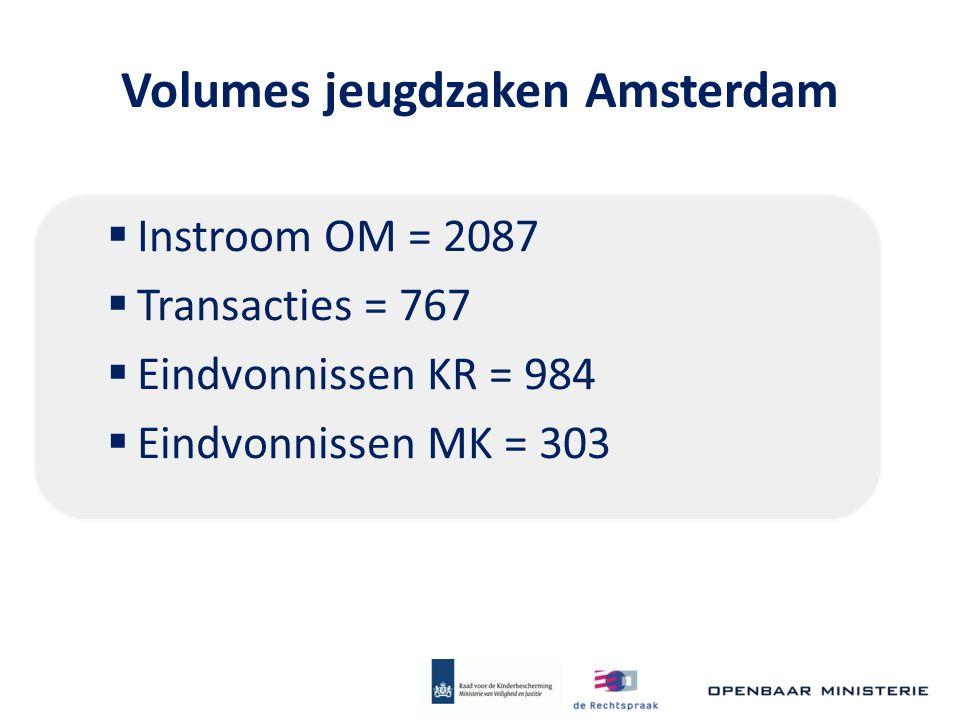 Volumes jeugdzaken Amsterdam  Instroom OM = 2087  Transacties = 767  Eindvonnissen KR = 984  Eindvonnissen MK = 303