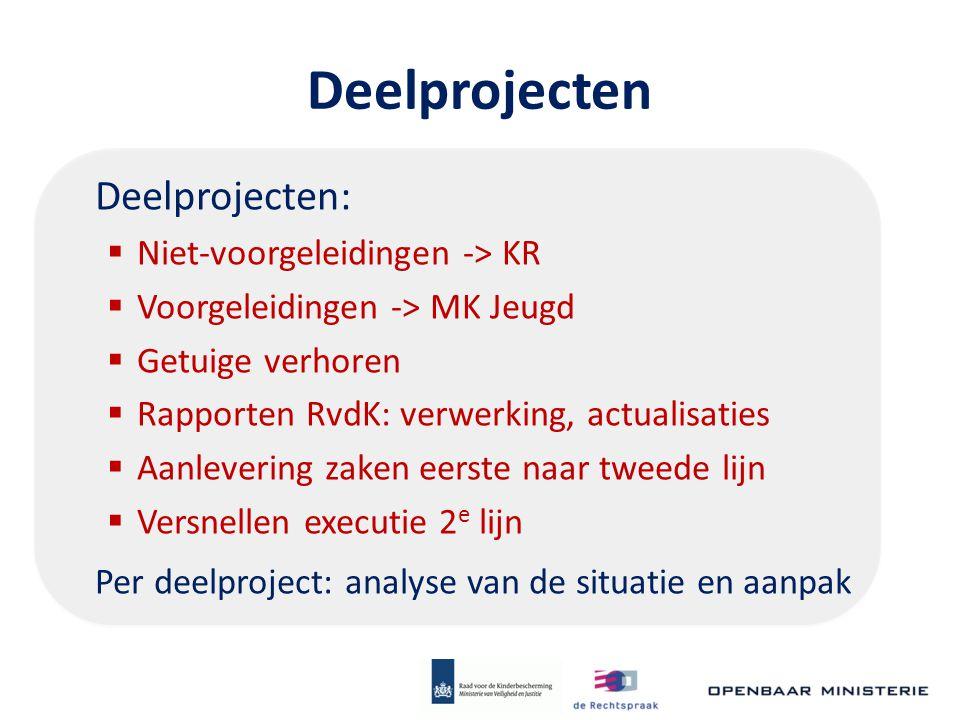 Deelprojecten Deelprojecten:  Niet-voorgeleidingen -> KR  Voorgeleidingen -> MK Jeugd  Getuige verhoren  Rapporten RvdK: verwerking, actualisaties