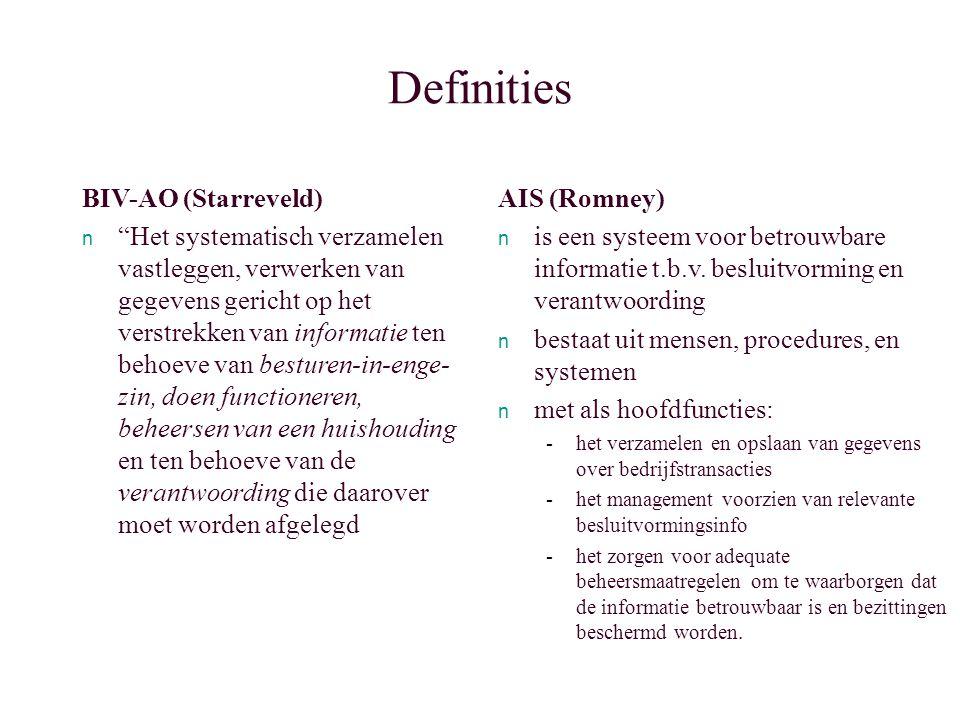 Programma De waardenkringloop en de ¨wetten¨ n Controlebegrippen en de ¨controletoolbox¨ n Inrichten cq.