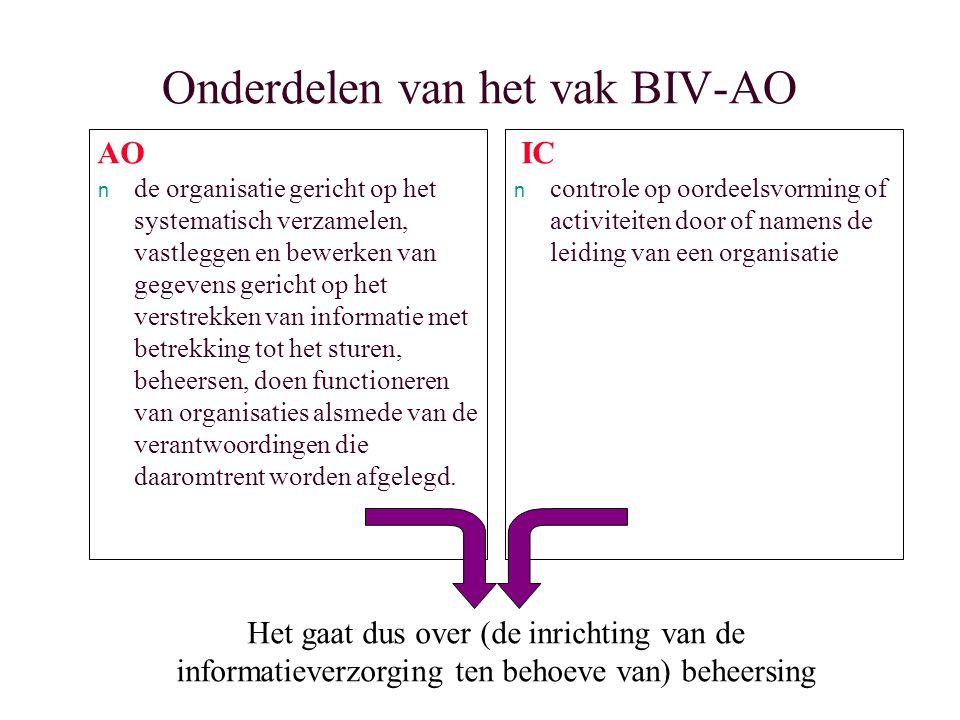 Waar gaat het om bij BIV-AO/IC Wat1.welke informatie nodig 2.