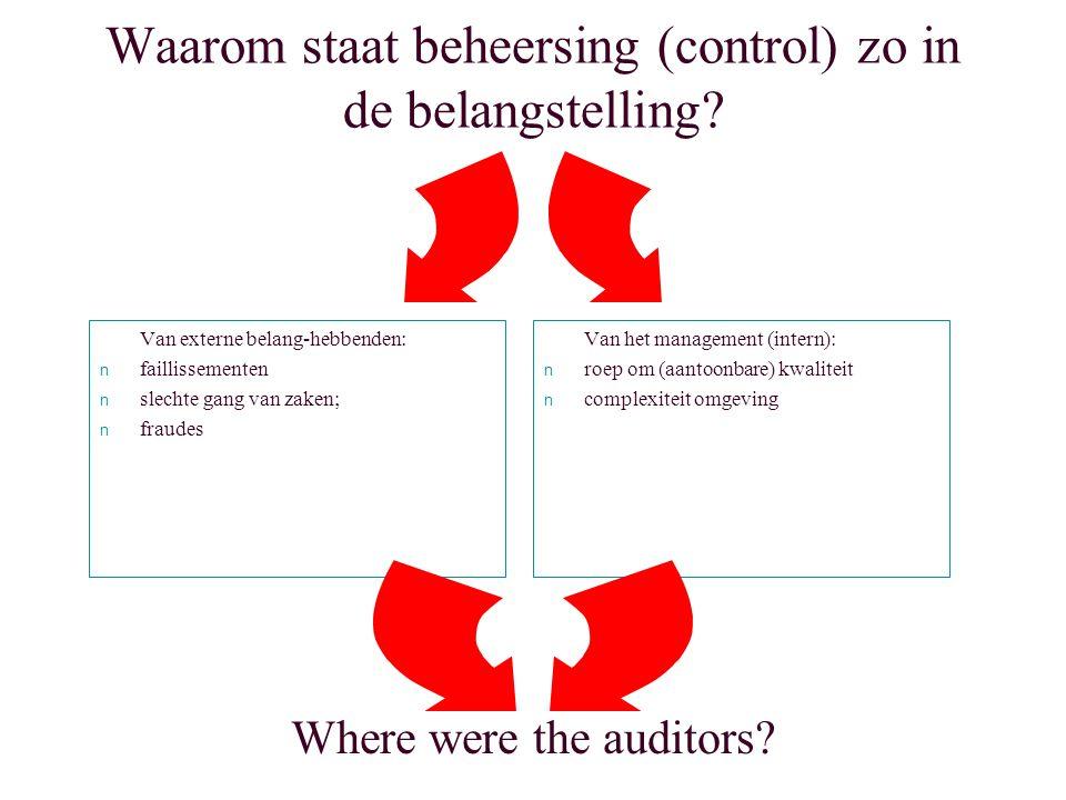 Waardenkringloop: Wet 1 -Wet van Samenhang tussen Toestand en Gebeuren.