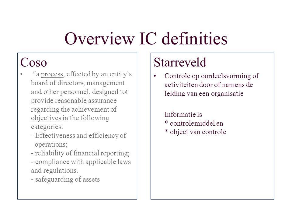 Nadere uitleg definitie IC n Controle kan uitgelegd worden als toetsen of beheersen - Toetsen: Voldoet een object aan een gestelde eis, Ja/Nee.