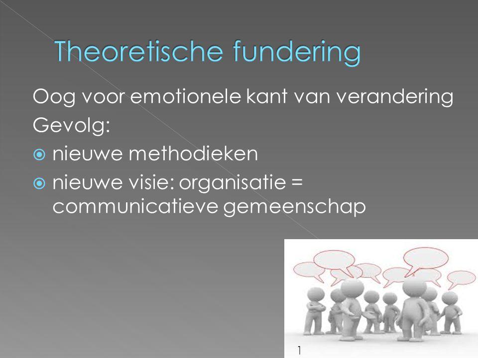 Oog voor emotionele kant van verandering Gevolg:  nieuwe methodieken  nieuwe visie: organisatie = communicatieve gemeenschap 1