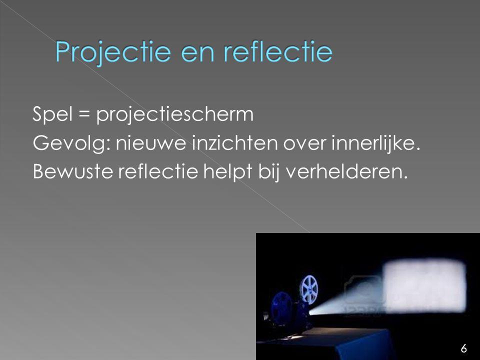 Spel = projectiescherm Gevolg: nieuwe inzichten over innerlijke. Bewuste reflectie helpt bij verhelderen. 6