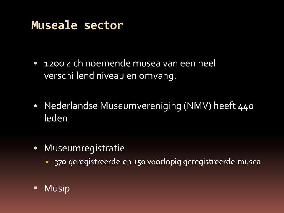 Museale sector 1200 zich noemende musea van een heel verschillend niveau en omvang.