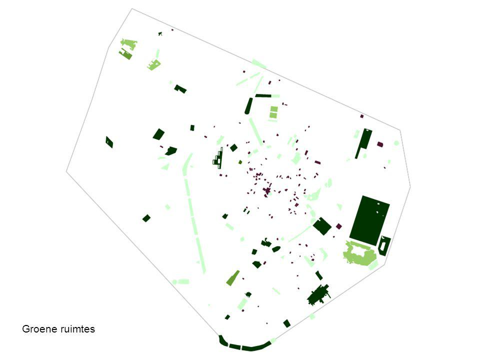 Groene ruimtes