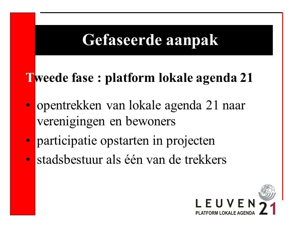 Gefaseerde aanpak opentrekken van lokale agenda 21 naar verenigingen en bewoners participatie opstarten in projecten stadsbestuur als één van de trekkers Tweede fase : platform lokale agenda 21