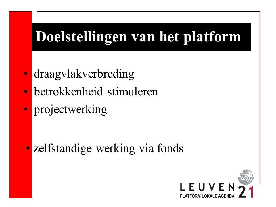 Doelstellingen van het platform draagvlakverbreding betrokkenheid stimuleren projectwerking zelfstandige werking via fonds