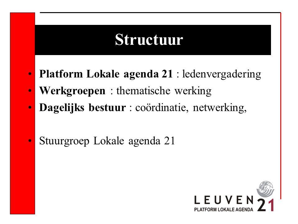 Structuur Platform Lokale agenda 21 : ledenvergadering Werkgroepen : thematische werking Dagelijks bestuur : coördinatie, netwerking, Stuurgroep Lokale agenda 21