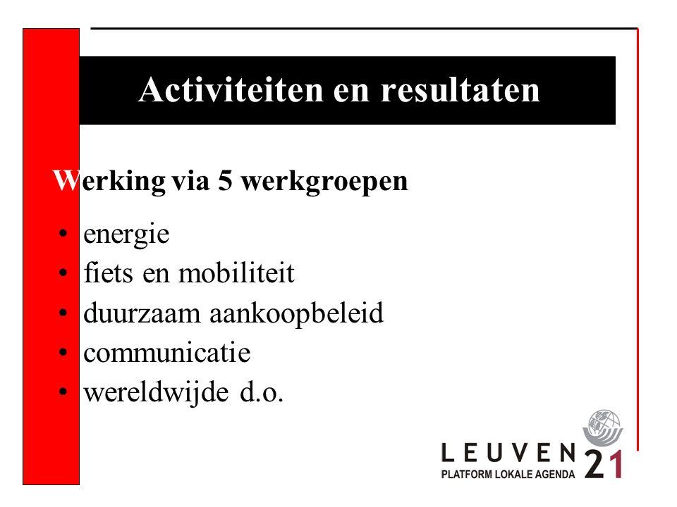 Activiteiten en resultaten energie fiets en mobiliteit duurzaam aankoopbeleid communicatie wereldwijde d.o.