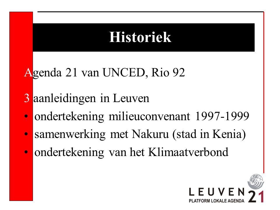 Historiek 3 aanleidingen in Leuven ondertekening milieuconvenant 1997-1999 samenwerking met Nakuru (stad in Kenia) ondertekening van het Klimaatverbond Agenda 21 van UNCED, Rio 92