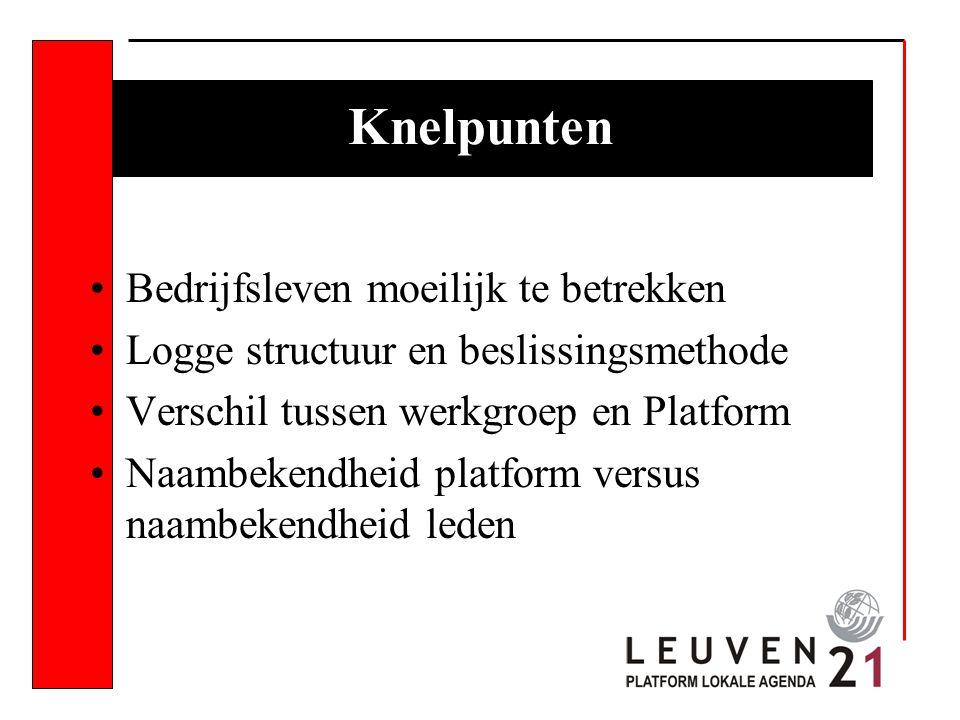 Knelpunten Bedrijfsleven moeilijk te betrekken Logge structuur en beslissingsmethode Verschil tussen werkgroep en Platform Naambekendheid platform versus naambekendheid leden