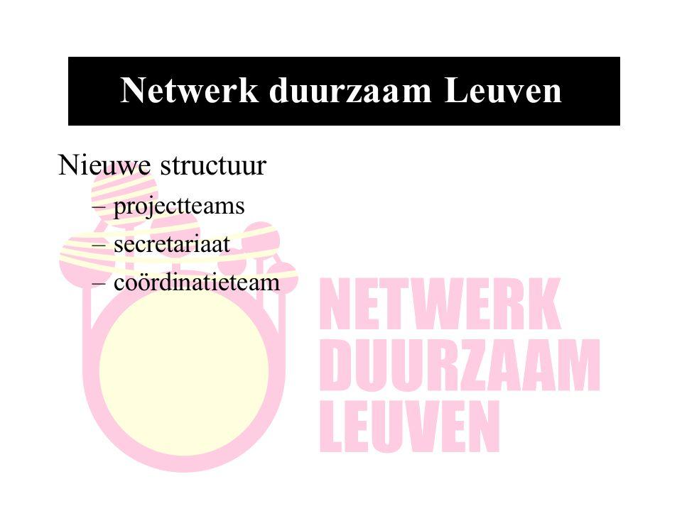 Netwerk duurzaam Leuven Nieuwe structuur –projectteams –secretariaat –coördinatieteam