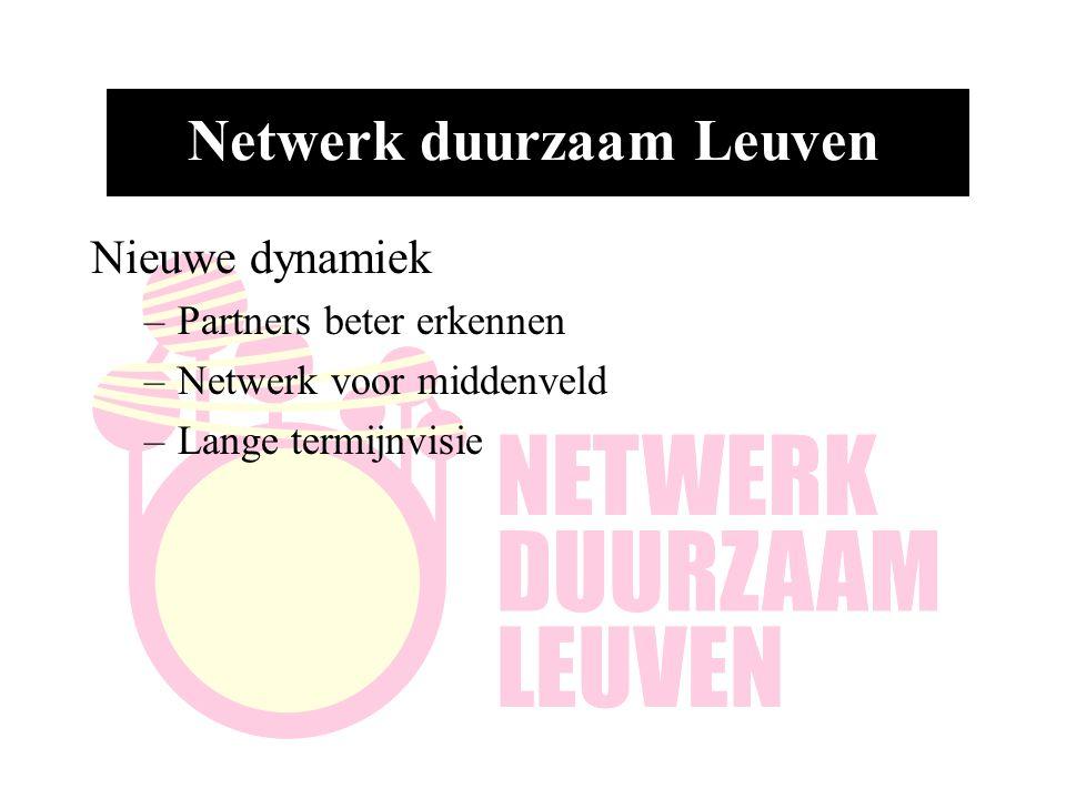 Netwerk duurzaam Leuven Nieuwe dynamiek –Partners beter erkennen –Netwerk voor middenveld –Lange termijnvisie