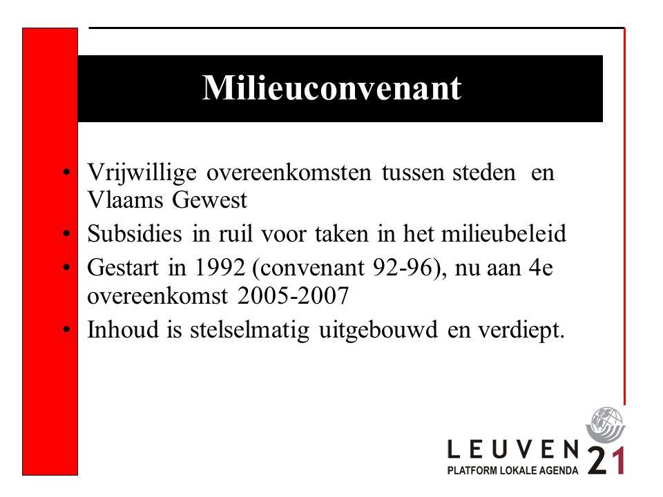 Milieuconvenant Vrijwillige overeenkomsten tussen steden en Vlaams Gewest Subsidies in ruil voor taken in het milieubeleid Gestart in 1992 (convenant 92-96), nu aan 4e overeenkomst 2005-2007 Inhoud is stelselmatig uitgebouwd en verdiept.