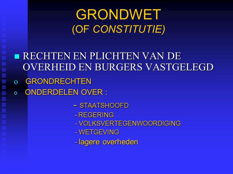 GRONDWET (OF CONSTITUTIE) RECHTEN EN PLICHTEN VAN DE OVERHEID EN BURGERS VASTGELEGD RECHTEN EN PLICHTEN VAN DE OVERHEID EN BURGERS VASTGELEGD o GRONDR