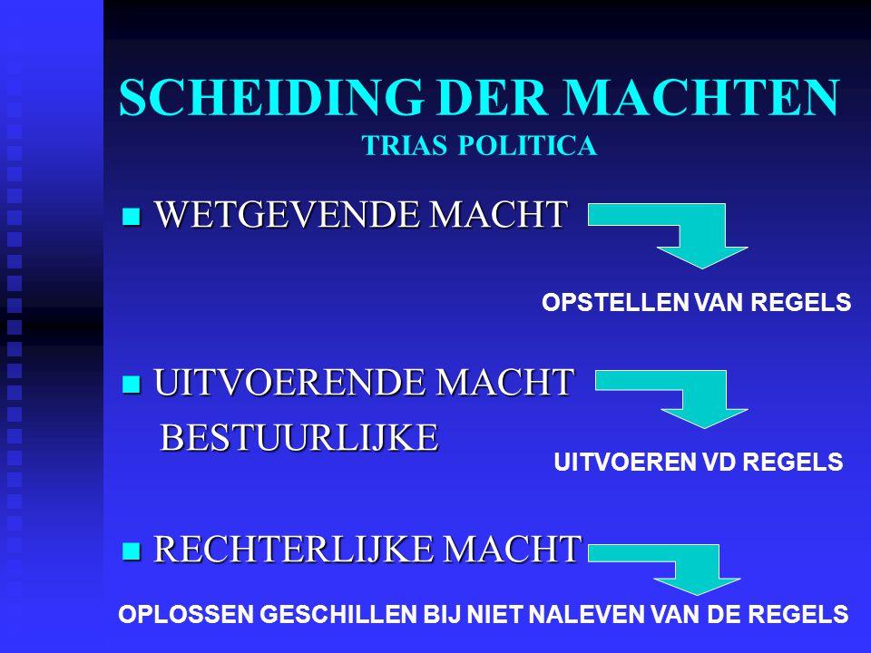 SCHEIDING DER MACHTEN TRIAS POLITICA WETGEVENDE MACHT WETGEVENDE MACHT UITVOERENDE MACHT UITVOERENDE MACHT BESTUURLIJKE BESTUURLIJKE RECHTERLIJKE MACH