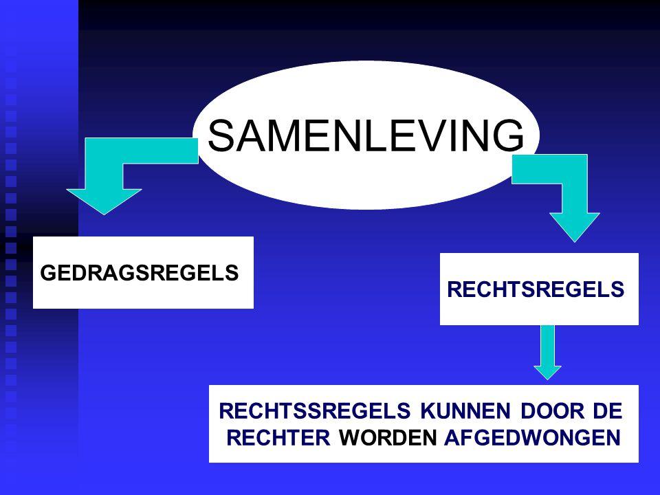 SAMENLEVING GEDRAGSREGELS RECHTSREGELS RECHTSSREGELS KUNNEN DOOR DE RECHTER WORDEN AFGEDWONGEN