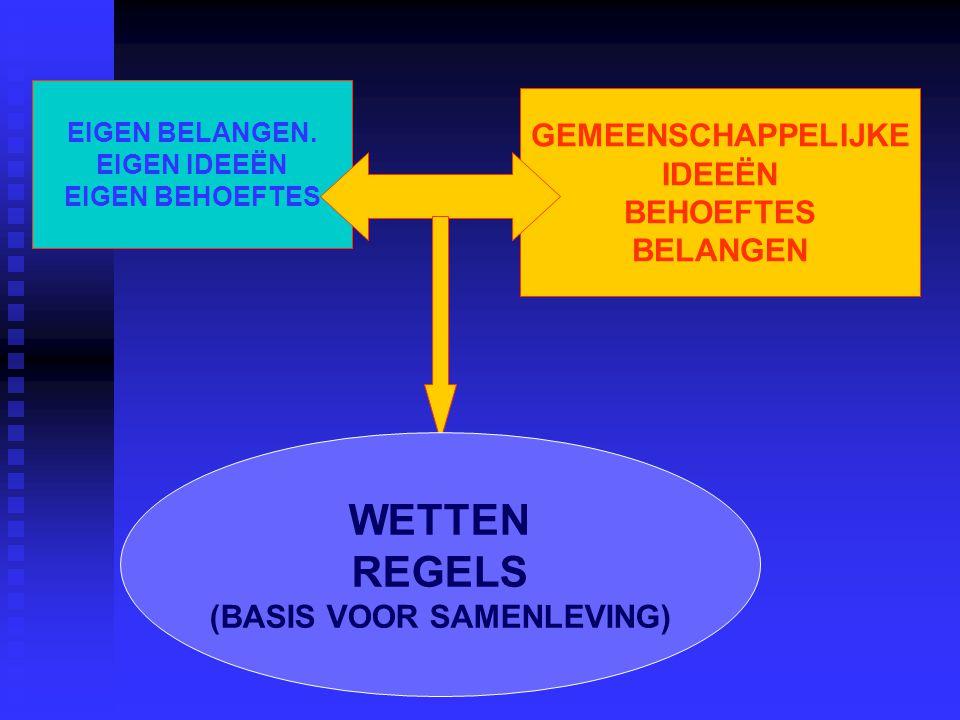 GRONDWET (OF CONSTITUTIE) RECHTEN EN PLICHTEN VAN DE OVERHEID EN BURGERS VASTGELEGD RECHTEN EN PLICHTEN VAN DE OVERHEID EN BURGERS VASTGELEGD o GRONDRECHTEN o ONDERDELEN OVER : - STAATSHOOFD - STAATSHOOFD - REGERING - REGERING - VOLKSVERTEGENWOORDIGING - VOLKSVERTEGENWOORDIGING - WETGEVING - WETGEVING - lagere overheden - lagere overheden