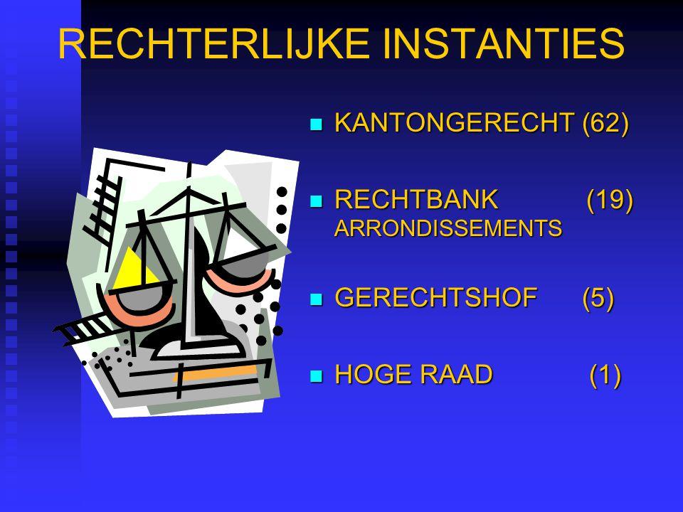 RECHTERLIJKE INSTANTIES KANTONGERECHT (62) RECHTBANK (19) ARRONDISSEMENTS GERECHTSHOF (5) HOGE RAAD (1)