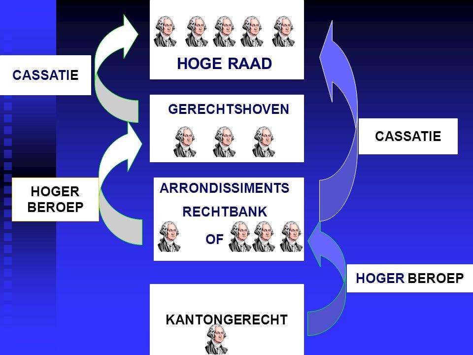 KANTONGERECHT OF ARRONDISSIMENTS RECHTBANK GERECHTSHOVEN HOGE RAAD HOGER BEROEP CASSATIE HOGER BEROEP CASSATIE