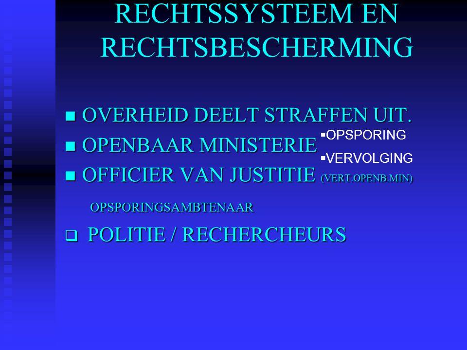 RECHTSSYSTEEM EN RECHTSBESCHERMING OVERHEID DEELT STRAFFEN UIT. OVERHEID DEELT STRAFFEN UIT. OPENBAAR MINISTERIE OPENBAAR MINISTERIE OFFICIER VAN JUST