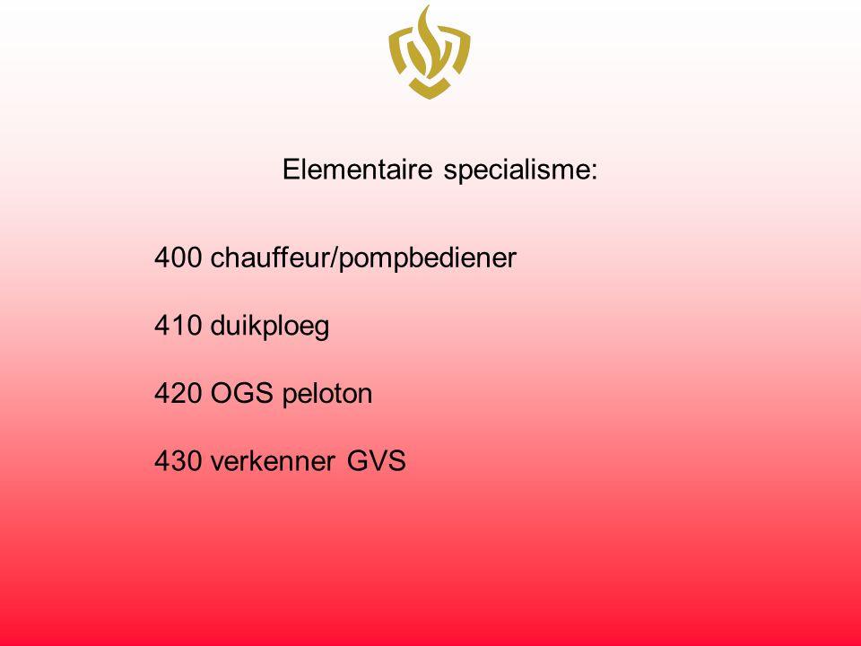 Elementaire specialisme: 400 chauffeur/pompbediener 410 duikploeg 420 OGS peloton 430 verkenner GVS