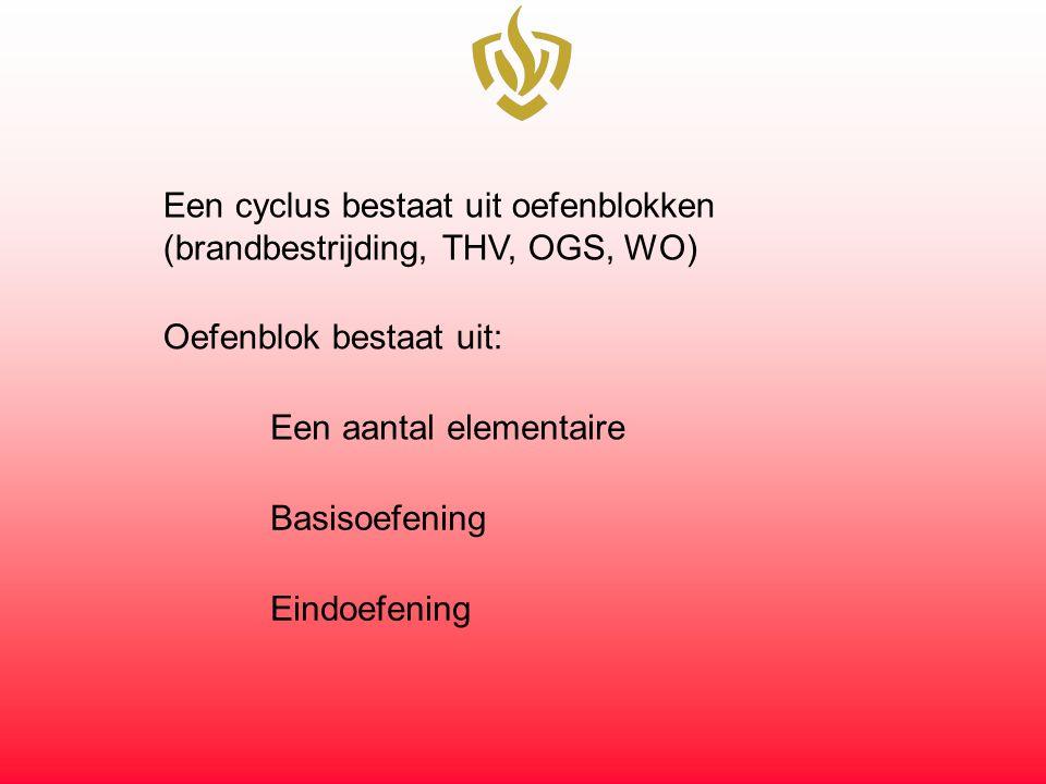 Een cyclus bestaat uit oefenblokken (brandbestrijding, THV, OGS, WO) Oefenblok bestaat uit: Een aantal elementaire Basisoefening Eindoefening
