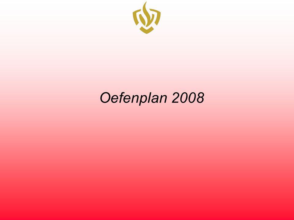 Oefenplan 2008