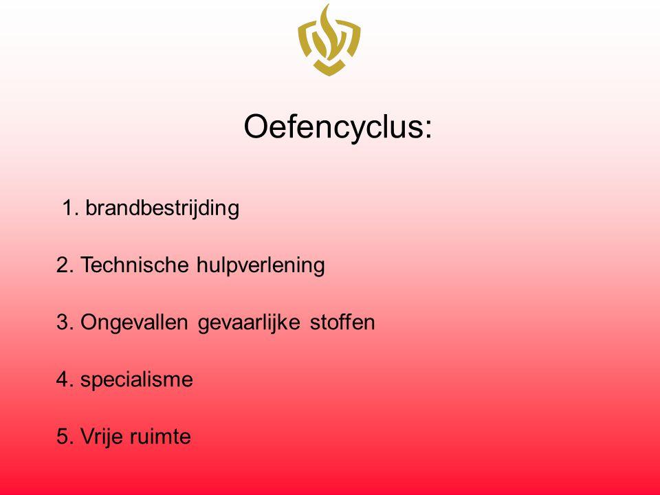 Oefencyclus: 1. brandbestrijding 2. Technische hulpverlening 3.