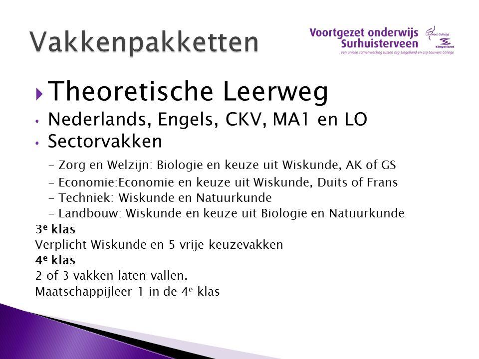  Theoretische Leerweg Nederlands, Engels, CKV, MA1 en LO Sectorvakken - Zorg en Welzijn: Biologie en keuze uit Wiskunde, AK of GS - Economie:Economie en keuze uit Wiskunde, Duits of Frans - Techniek: Wiskunde en Natuurkunde - Landbouw: Wiskunde en keuze uit Biologie en Natuurkunde 3 e klas Verplicht Wiskunde en 5 vrije keuzevakken 4 e klas 2 of 3 vakken laten vallen.