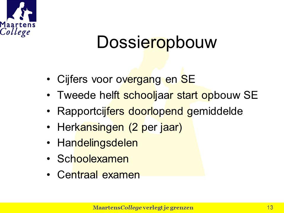 13 Dossieropbouw Cijfers voor overgang en SE Tweede helft schooljaar start opbouw SE Rapportcijfers doorlopend gemiddelde Herkansingen (2 per jaar) Ha