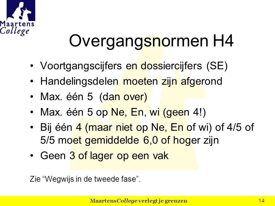 14 Overgangsnormen H4 Voortgangscijfers en dossiercijfers (SE) Handelingsdelen moeten zijn afgerond Max. één 5 (dan over) Max. één 5 op Ne, En, wi (ge