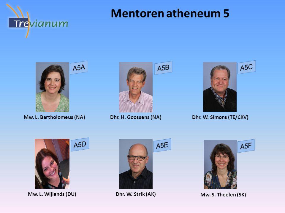 Mentoren atheneum 5 Dhr. W. Strik (AK) Mw. S. Theelen (SK) Dhr.