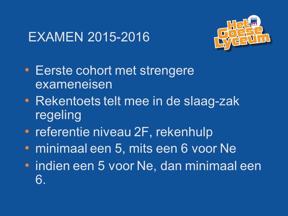 EXAMEN 2015-2016 Eerste cohort met strengere exameneisen Rekentoets telt mee in de slaag-zak regeling referentie niveau 2F, rekenhulp minimaal een 5,