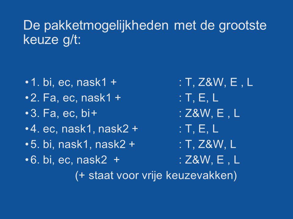 De pakketmogelijkheden met de grootste keuze g/t: 1. bi, ec, nask1 + : T, Z&W, E, L 2. Fa, ec, nask1 + : T, E, L 3. Fa, ec, bi+ : Z&W, E, L 4. ec, nas