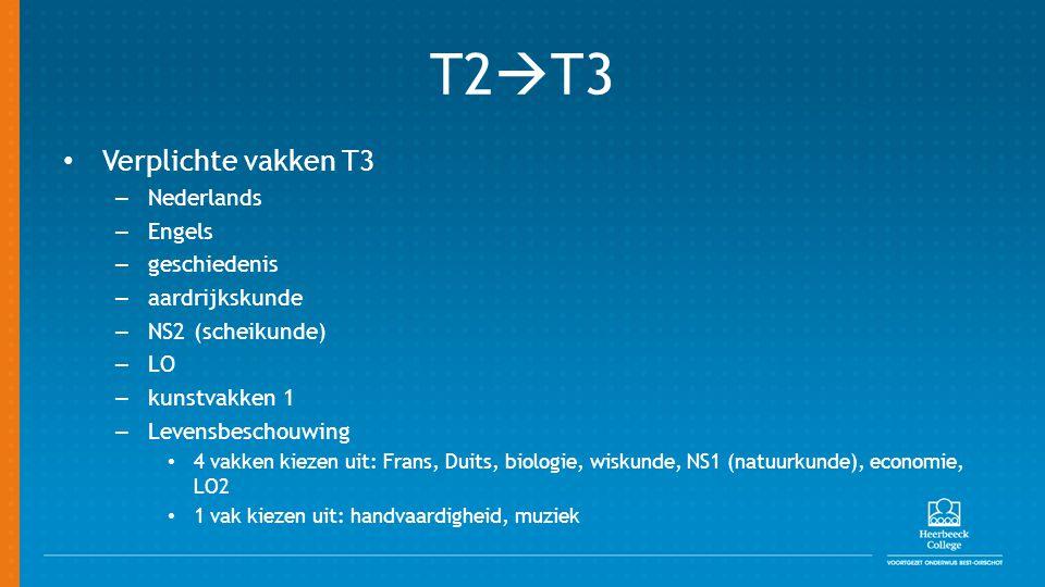 T2  T3 Verplichte vakken T3 – Nederlands – Engels – geschiedenis – aardrijkskunde – NS2 (scheikunde) – LO – kunstvakken 1 – Levensbeschouwing 4 vakken kiezen uit: Frans, Duits, biologie, wiskunde, NS1 (natuurkunde), economie, LO2 1 vak kiezen uit: handvaardigheid, muziek
