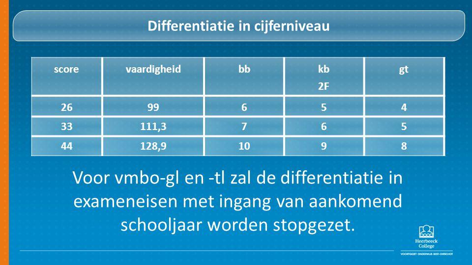 Differentiatie in cijferniveau scorevaardigheidbb kb 2F gt 2699654 33111,3765 44128,91098 Voor vmbo-gl en -tl zal de differentiatie in exameneisen met ingang van aankomend schooljaar worden stopgezet.