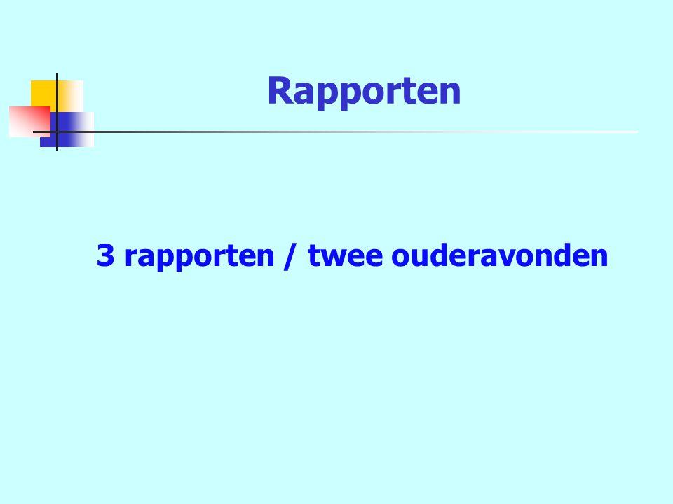 Rapporten 3 rapporten / twee ouderavonden
