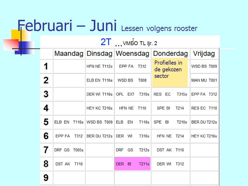 Februari – Juni Lessen volgens rooster … Profielles in de gekozen sector