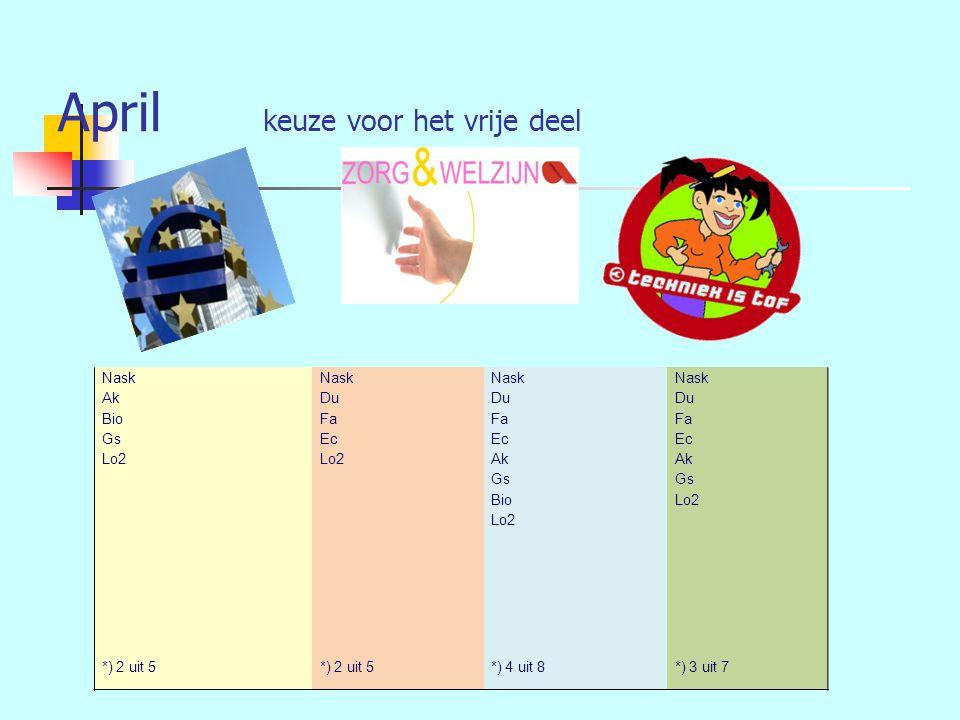 April keuze voor het vrije deel Nask Ak Bio Gs Lo2 Nask Du Fa Ec Lo2 Nask Du Fa Ec Ak Gs Bio Lo2 Nask Du Fa Ec Ak Gs Lo2 *) 2 uit 5 *) 4 uit 8*) 3 uit 7