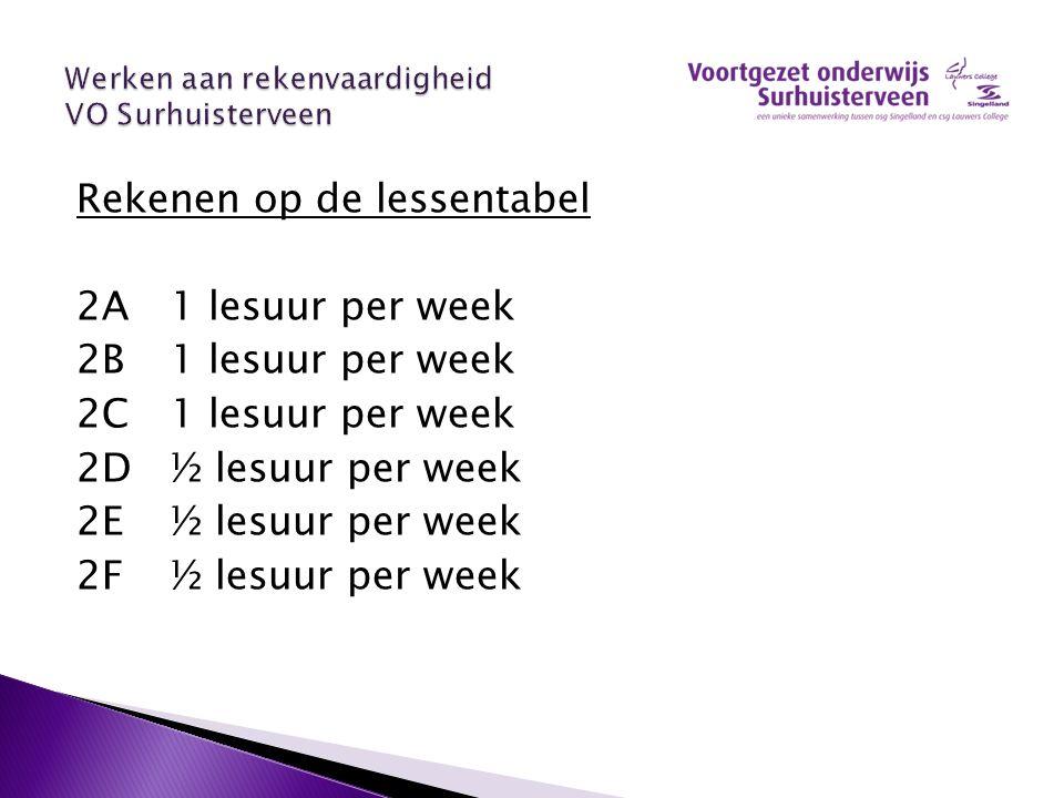 Rekenen op de lessentabel 2A1 lesuur per week 2B1 lesuur per week 2C1 lesuur per week 2D½ lesuur per week 2E½ lesuur per week 2F½ lesuur per week