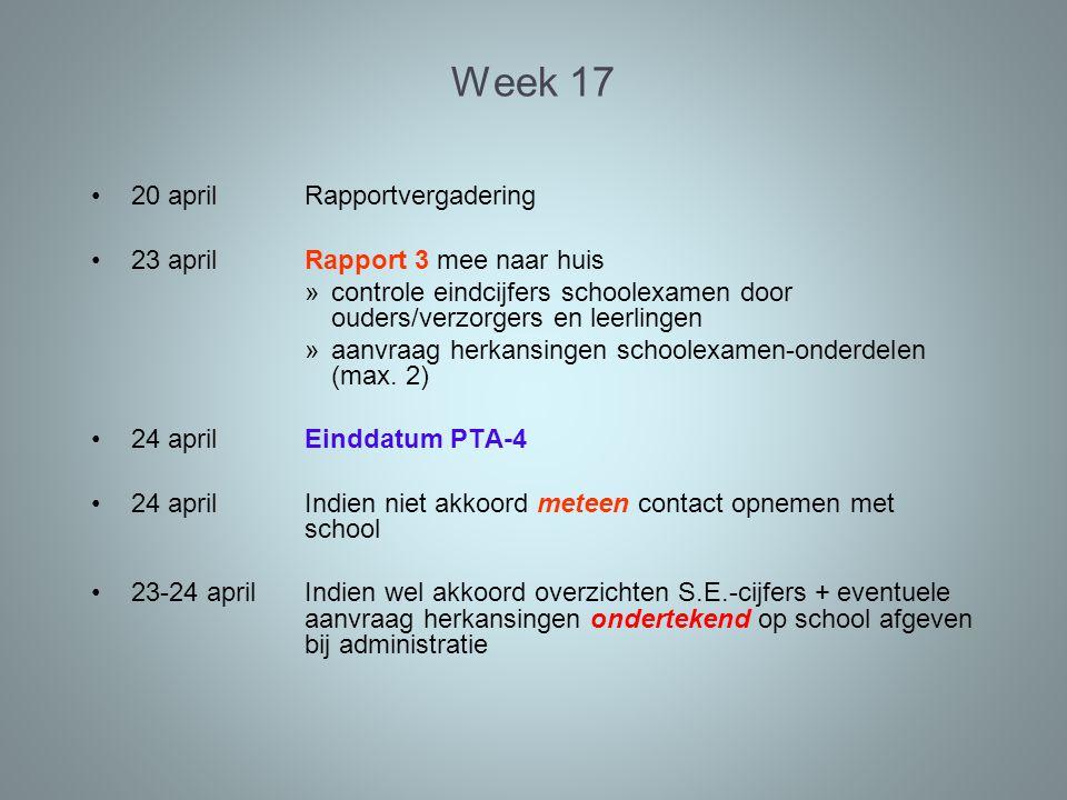 Week 17 20 aprilRapportvergadering 23 aprilRapport 3 mee naar huis »controle eindcijfers schoolexamen door ouders/verzorgers en leerlingen »aanvraag herkansingen schoolexamen-onderdelen (max.