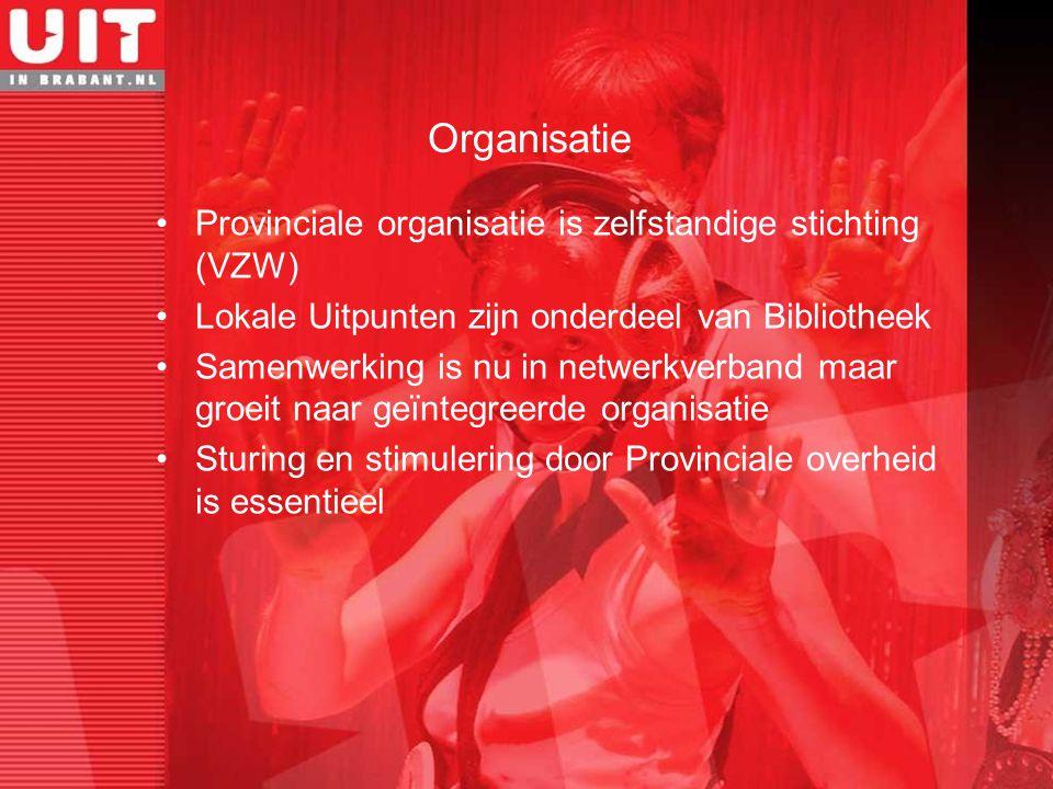 Organisatie Provinciale organisatie is zelfstandige stichting (VZW) Lokale Uitpunten zijn onderdeel van Bibliotheek Samenwerking is nu in netwerkverba