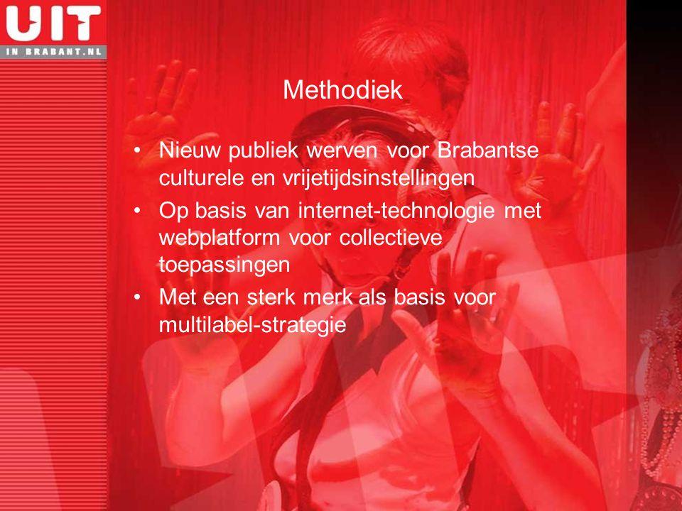 Methodiek Nieuw publiek werven voor Brabantse culturele en vrijetijdsinstellingen Op basis van internet-technologie met webplatform voor collectieve t