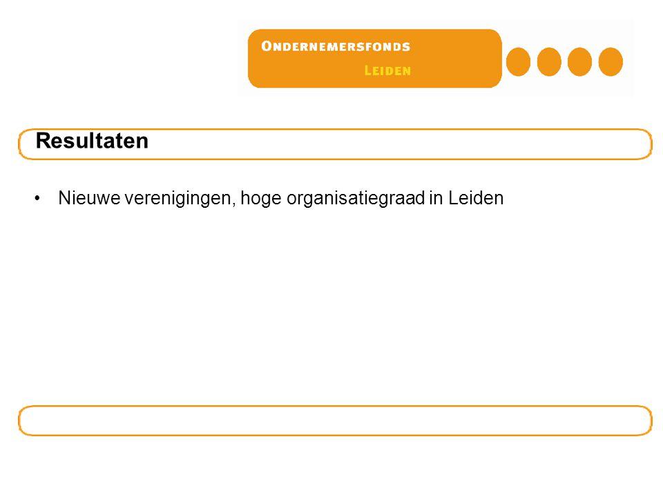 Nieuwe verenigingen, hoge organisatiegraad in Leiden Resultaten