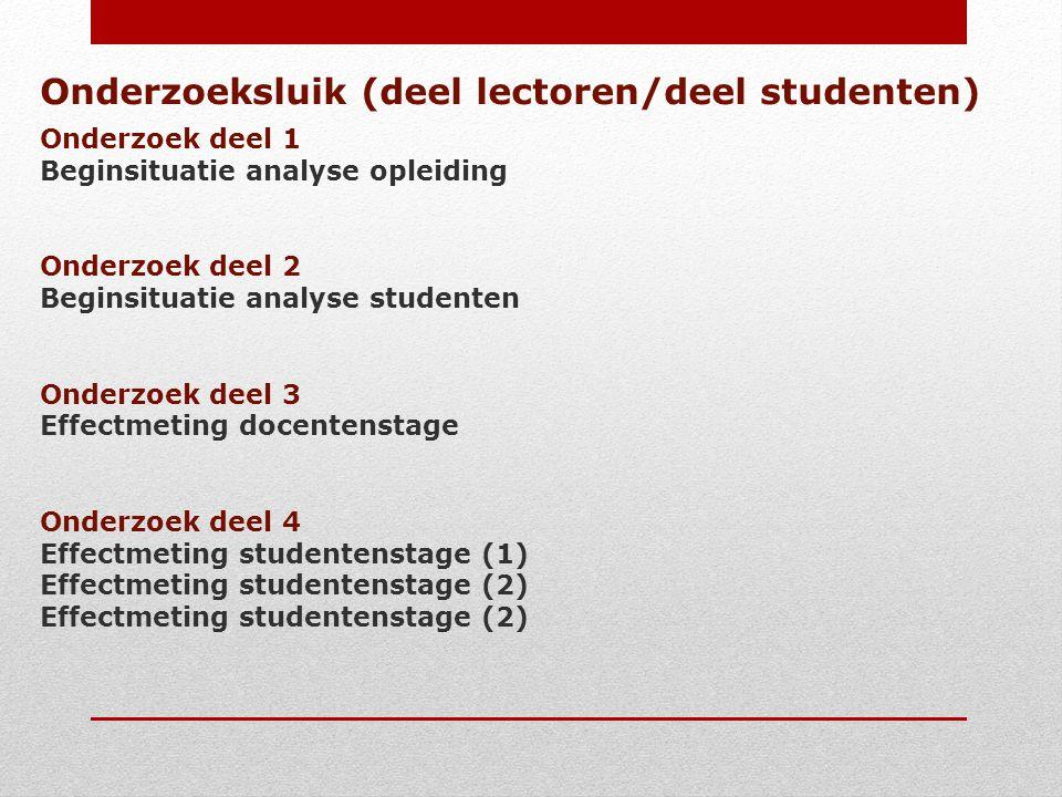 Onderzoeksluik (deel lectoren/deel studenten) Onderzoek deel 1 Beginsituatie analyse opleiding Onderzoek deel 2 Beginsituatie analyse studenten Onderzoek deel 3 Effectmeting docentenstage Onderzoek deel 4 Effectmeting studentenstage (1) Effectmeting studentenstage (2)
