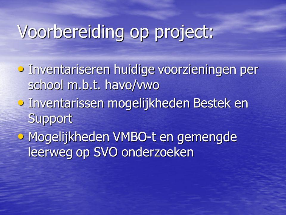Voorbereiding op project: Inventariseren huidige voorzieningen per school m.b.t. havo/vwo Inventariseren huidige voorzieningen per school m.b.t. havo/